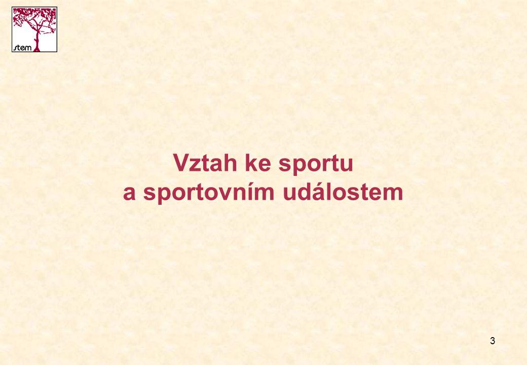 4 Vztah ke sportu ovlivňuje názory lidí na pořádání olympijských her.