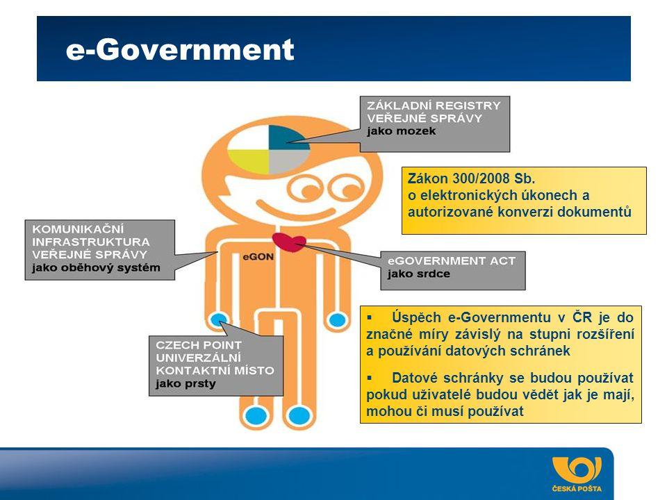 e-Government Zákon č.300/2008 Sb.