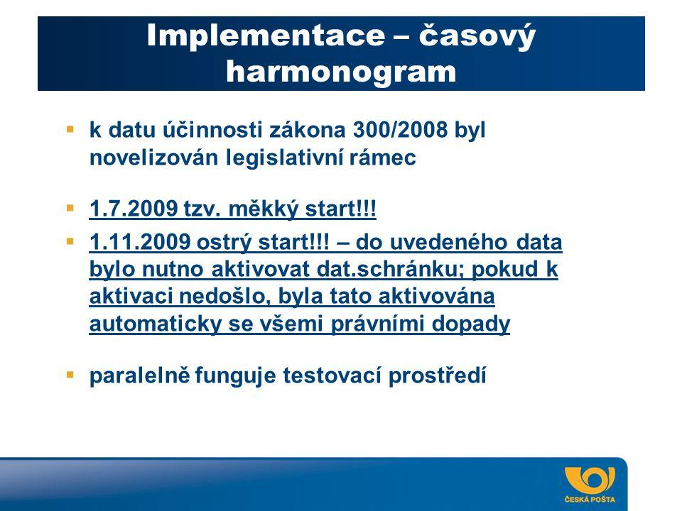 Implementace – časový harmonogram  k datu účinnosti zákona 300/2008 byl novelizován legislativní rámec  1.7.2009 tzv. měkký start!!!  1.11.2009 ost