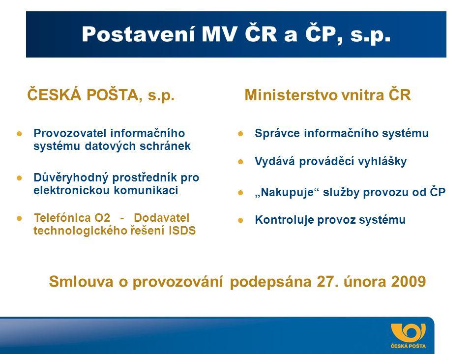 Postavení MV ČR a ČP, s.p. ČESKÁ POŠTA, s.p.Ministerstvo vnitra ČR ●Provozovatel informačního systému datových schránek ●Důvěryhodný prostředník pro e