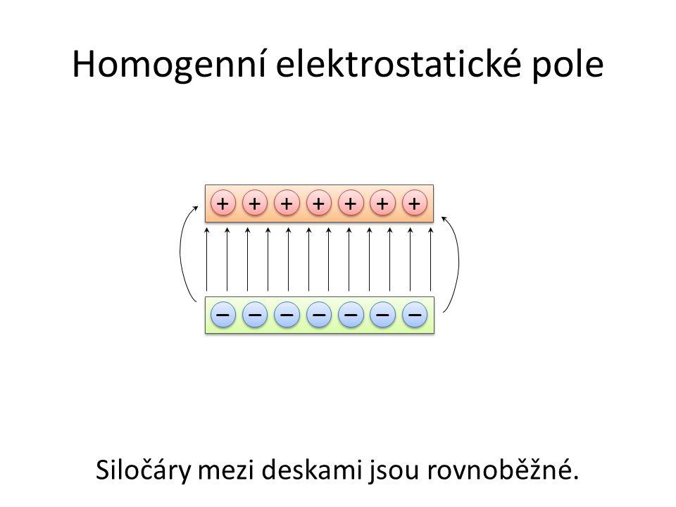 Homogenní elektrostatické pole Siločáry mezi deskami jsou rovnoběžné. + + + + + + + + + + + + + +