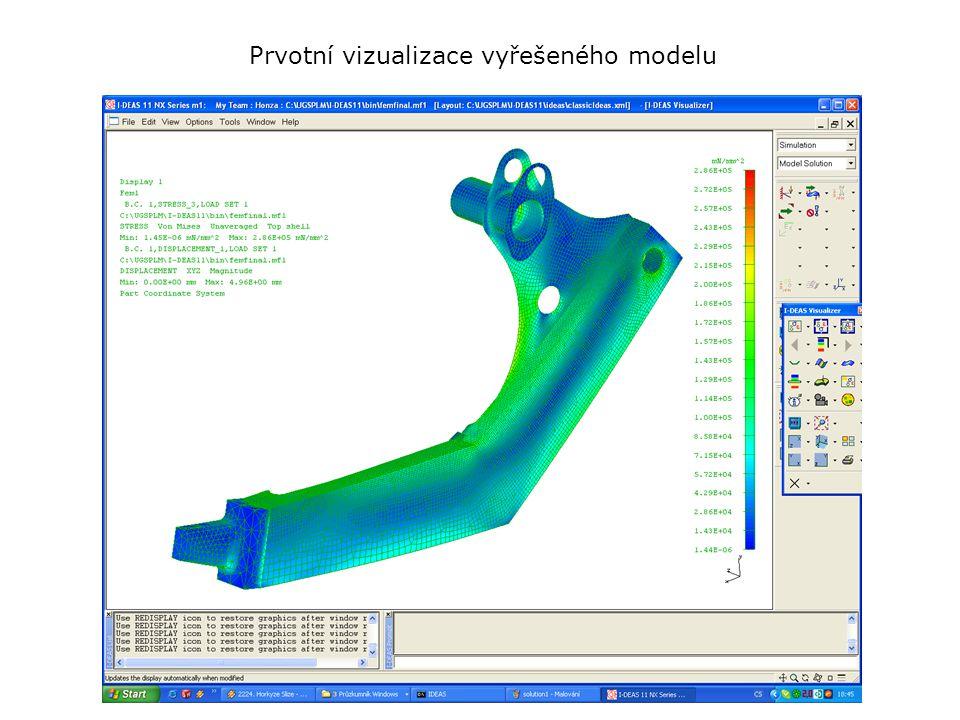 Prvotní vizualizace vyřešeného modelu