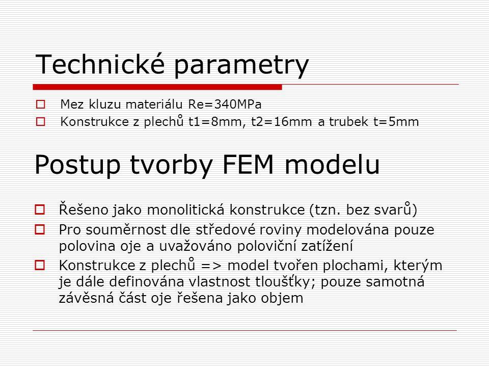 Technické parametry  Mez kluzu materiálu Re=340MPa  Konstrukce z plechů t1=8mm, t2=16mm a trubek t=5mm  Řešeno jako monolitická konstrukce (tzn.