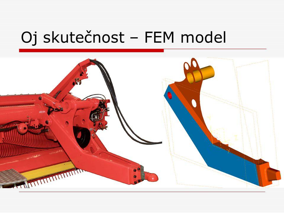 Oj skutečnost – FEM model
