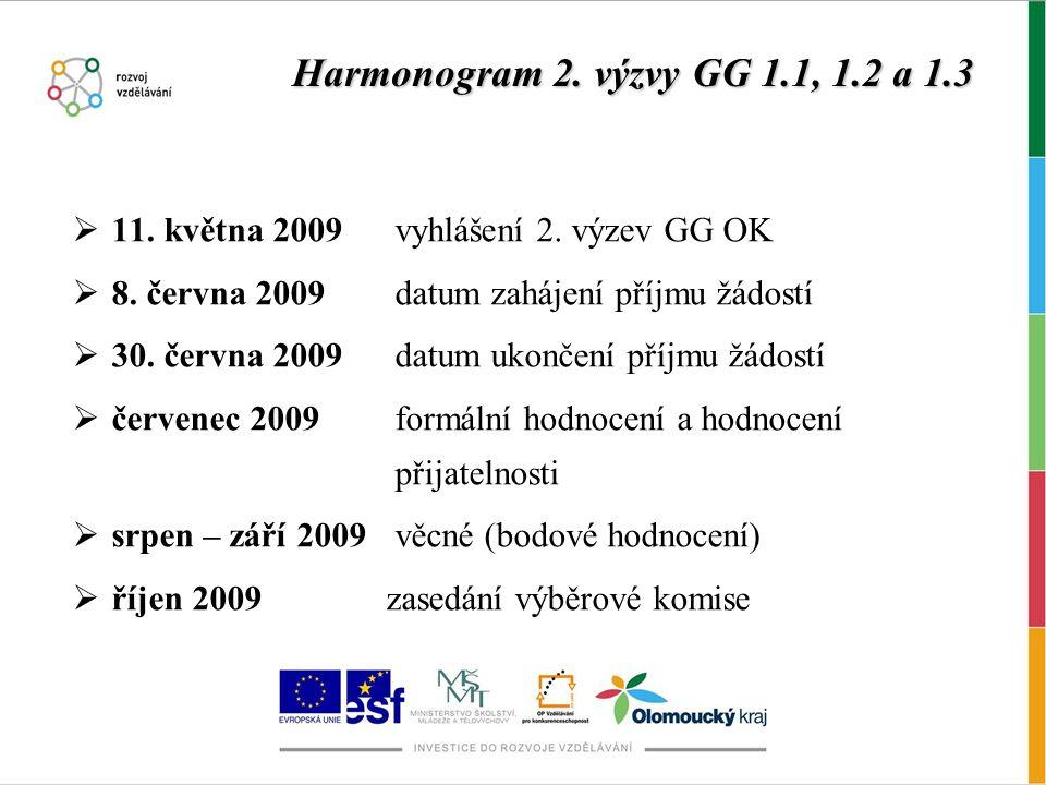 Harmonogram 2. výzvy GG 1.1, 1.2 a 1.3  11. května 2009 vyhlášení 2.