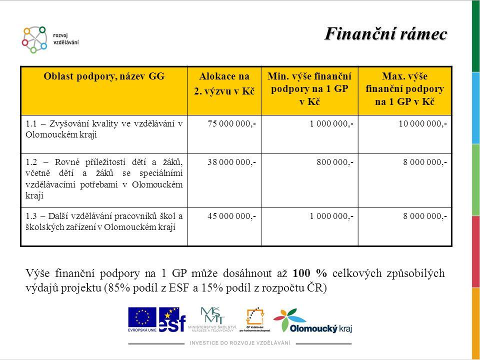 Finanční rámec Výše finanční podpory na 1 GP může dosáhnout až 100 % celkových způsobilých výdajů projektu (85% podíl z ESF a 15% podíl z rozpočtu ČR) Oblast podpory, název GGAlokace na 2.