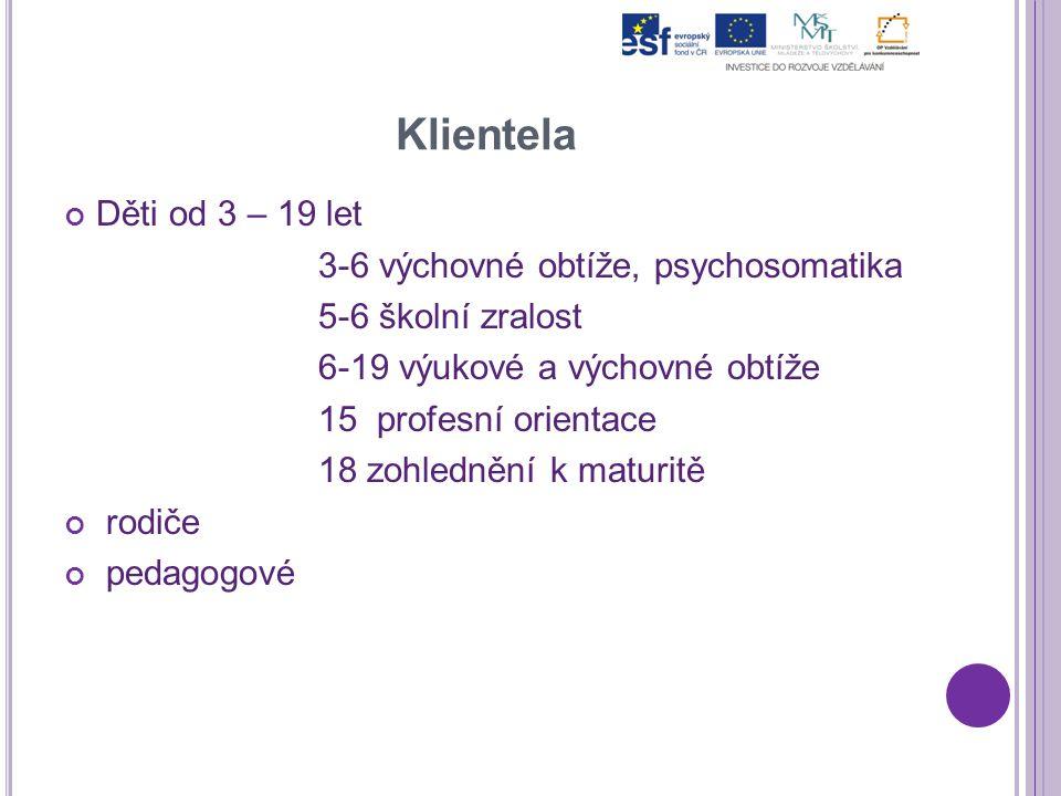 Klientela Děti od 3 – 19 let 3-6 výchovné obtíže, psychosomatika 5-6 školní zralost 6-19 výukové a výchovné obtíže 15 profesní orientace 18 zohlednění