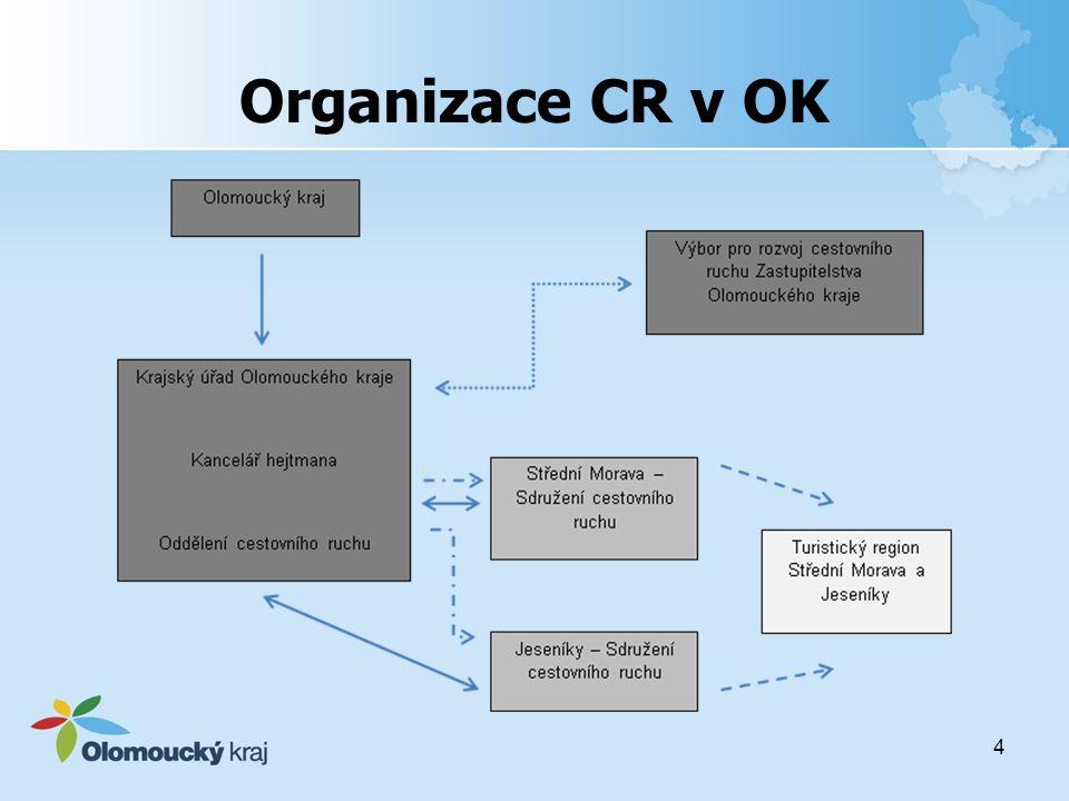 Organizace CR v OK 4