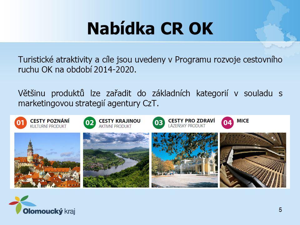 Nabídka CR OK Turistické atraktivity a cíle jsou uvedeny v Programu rozvoje cestovního ruchu OK na období 2014-2020.