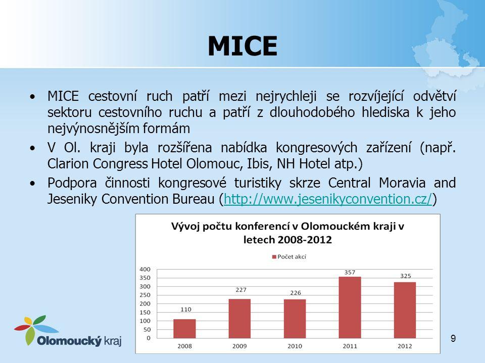 MICE MICE cestovní ruch patří mezi nejrychleji se rozvíjející odvětví sektoru cestovního ruchu a patří z dlouhodobého hlediska k jeho nejvýnosnějším formám V Ol.