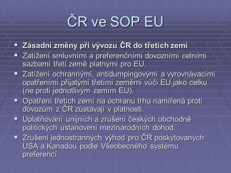 ČR ve SOP EU  Zásadní změny při vývozu ČR do třetích zemí  Zatížení smluvními a preferenčními dovozními celními sazbami třetí země platnými pro EU.