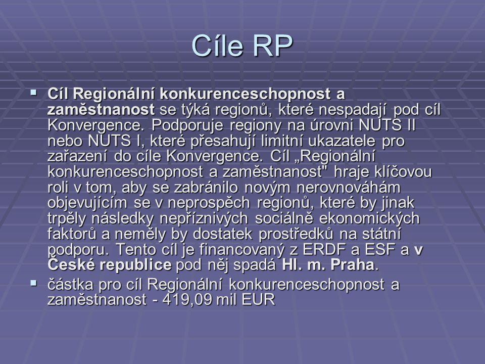 Cíle RP  Cíl Regionální konkurenceschopnost a zaměstnanost se týká regionů, které nespadají pod cíl Konvergence. Podporuje regiony na úrovni NUTS II