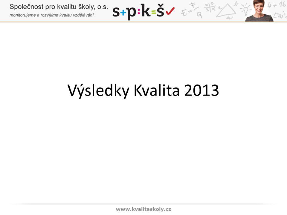 Výsledky Kvalita 2013