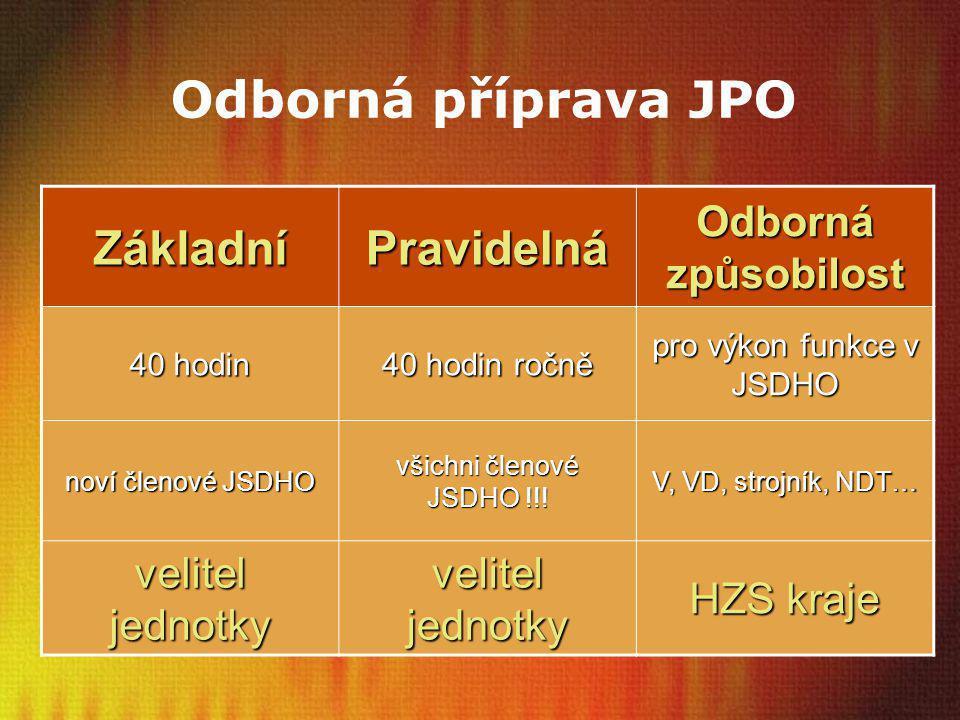 Odborná příprava JPO ZákladníPravidelná Odborná způsobilost 40 hodin 40 hodin ročně pro výkon funkce v JSDHO noví členové JSDHO všichni členové JSDHO