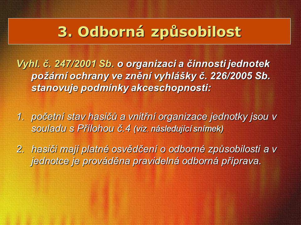 3. Odborná způsobilost Vyhl. č. 247/2001 Sb. o organizaci a činnosti jednotek požární ochrany ve znění vyhlášky č. 226/2005 Sb. stanovuje podmínky akc