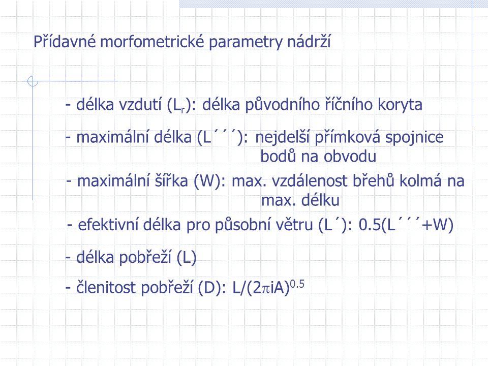 Přídavné morfometrické parametry nádrží - délka vzdutí (L r ): délka původního říčního koryta - maximální délka (L´´´): nejdelší přímková spojnice bod