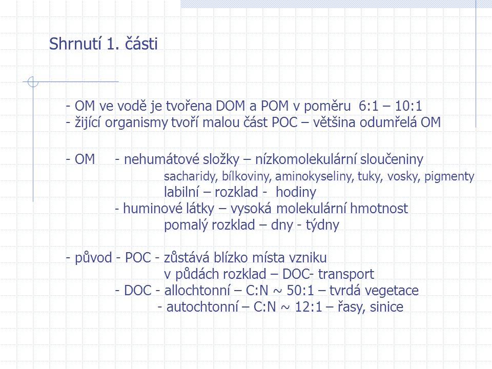 Shrnutí 1. části - OM ve vodě je tvořena DOM a POM v poměru 6:1 – 10:1 - žijící organismy tvoří malou část POC – většina odumřelá OM - OM- nehumátové