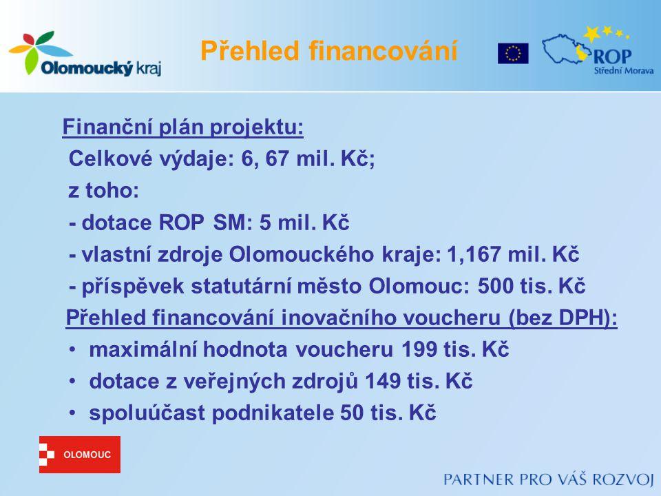 Finanční plán projektu: Celkové výdaje: 6, 67 mil.
