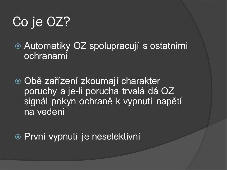 Co je OZ?  Automatiky OZ spolupracují s ostatními ochranami  Obě zařízení zkoumají charakter poruchy a je-li porucha trvalá dá OZ signál pokyn ochra
