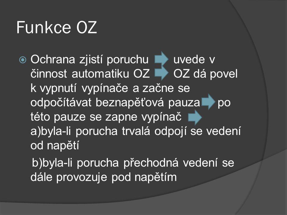 Funkce OZ  Ochrana zjistí poruchu uvede v činnost automatiku OZ OZ dá povel k vypnutí vypínače a začne se odpočítávat beznapěťová pauza po této pauze