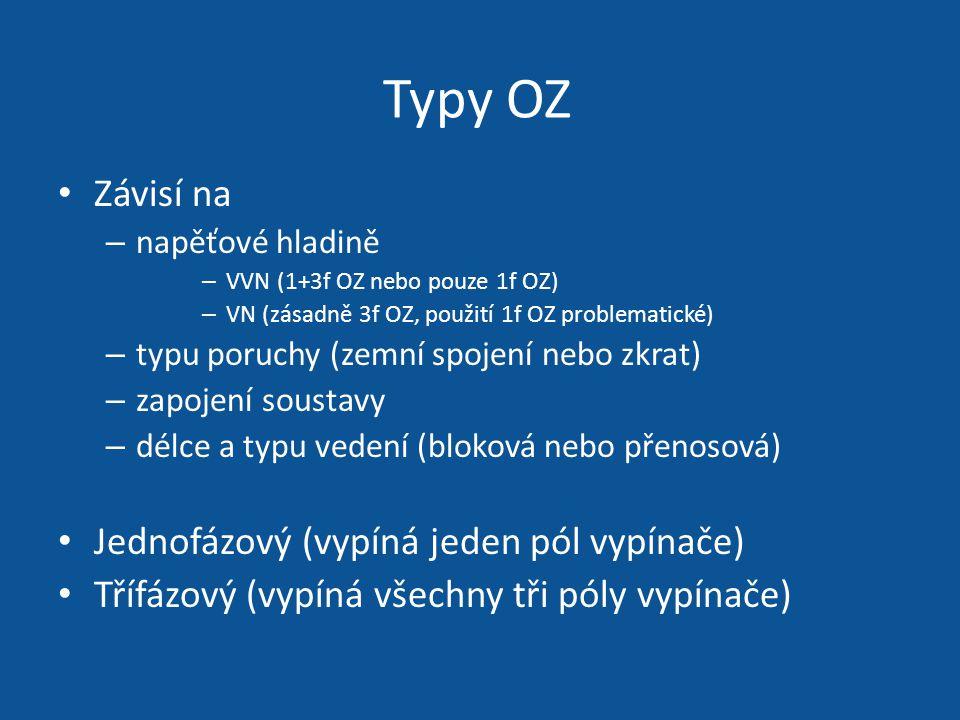 Typy OZ Závisí na – napěťové hladině – VVN (1+3f OZ nebo pouze 1f OZ) – VN (zásadně 3f OZ, použití 1f OZ problematické) – typu poruchy (zemní spojení