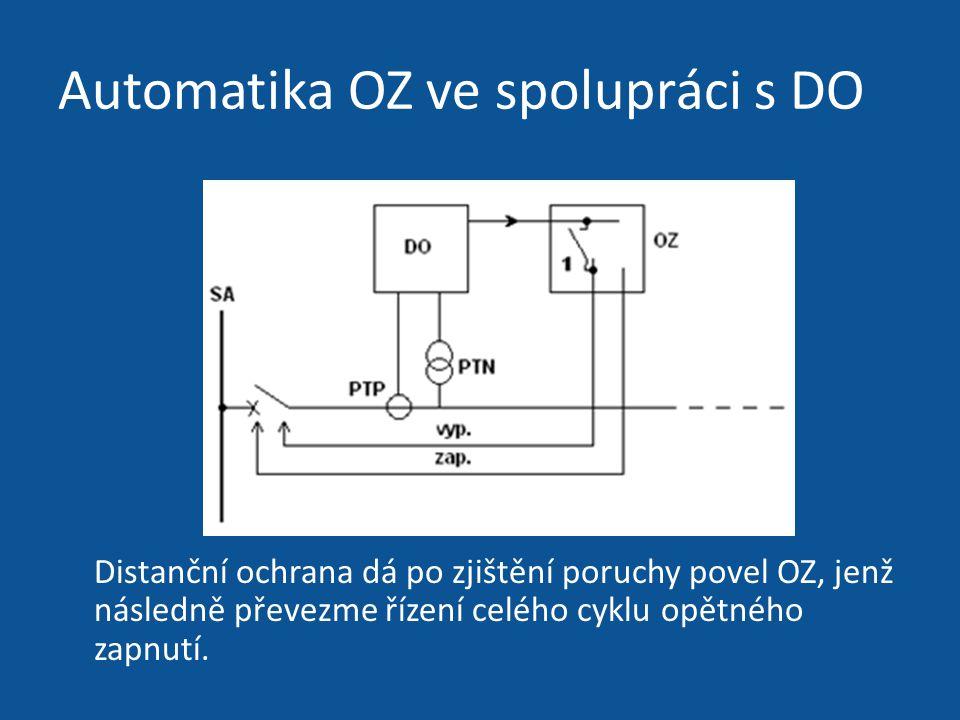 Automatika OZ ve spolupráci s DO Distanční ochrana dá po zjištění poruchy povel OZ, jenž následně převezme řízení celého cyklu opětného zapnutí.