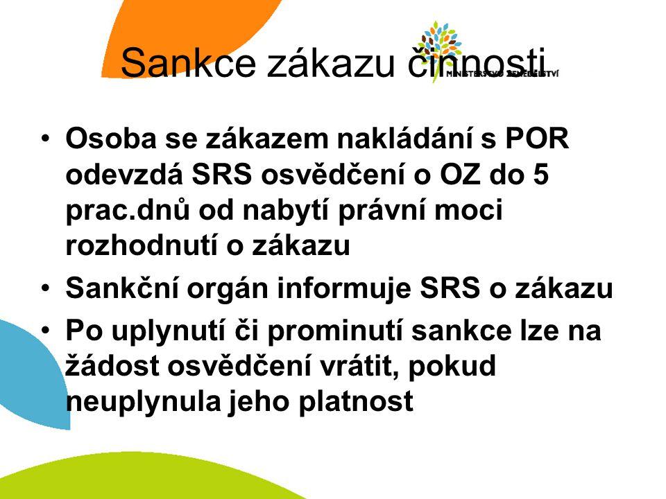 Sankce zákazu činnosti Osoba se zákazem nakládání s POR odevzdá SRS osvědčení o OZ do 5 prac.dnů od nabytí právní moci rozhodnutí o zákazu Sankční org