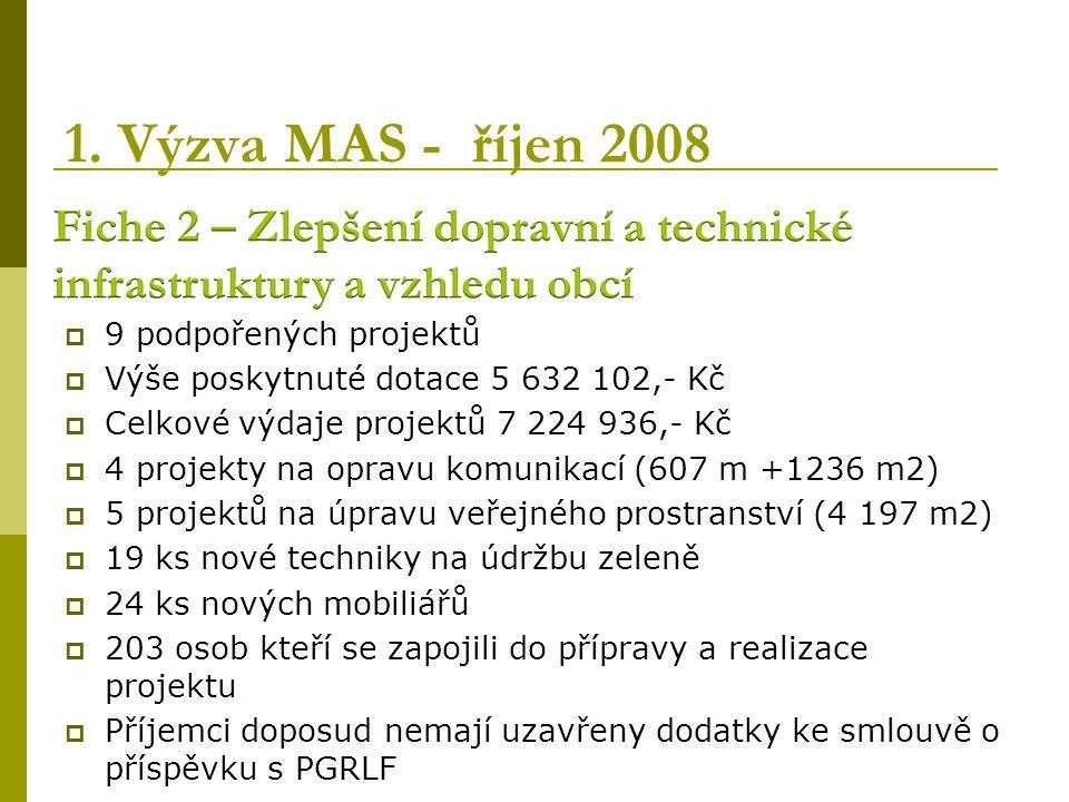 Přehled podpořených projektů 2008 - 2009 22. října 2009