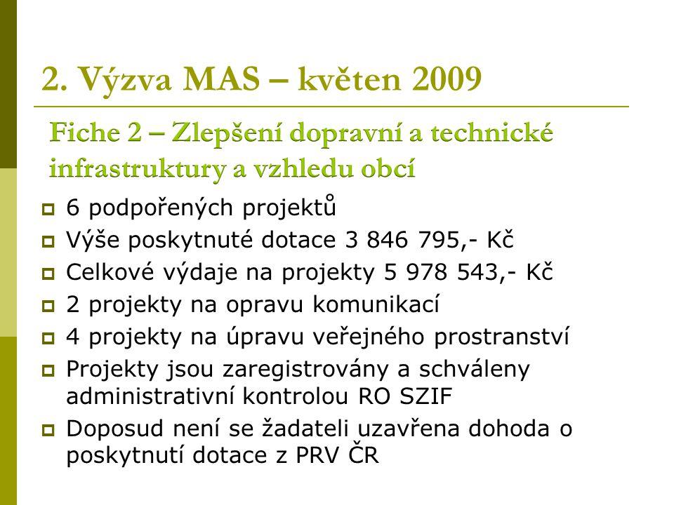 1. Výzva MAS - říjen 2008  9 podpořených projektů  Výše poskytnuté dotace 5 632 102,- Kč  Celkové výdaje projektů 7 224 936,- Kč  4 projekty na op