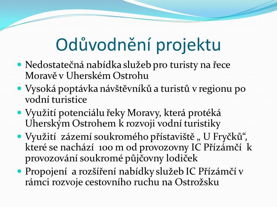 """Odůvodnění projektu Nedostatečná nabídka služeb pro turisty na řece Moravě v Uherském Ostrohu Vysoká poptávka návštěvníků a turistů v regionu po vodní turistice Využití potenciálu řeky Moravy, která protéká Uherským Ostrohem k rozvoji vodní turistiky Využití zázemí soukromého přístaviště """" U Fryčků , které se nachází 100 m od provozovny IC Přízámčí k provozování soukromé půjčovny lodiček Propojení a rozšíření nabídky služeb IC Přízámčí v rámci rozvoje cestovního ruchu na Ostrožsku"""