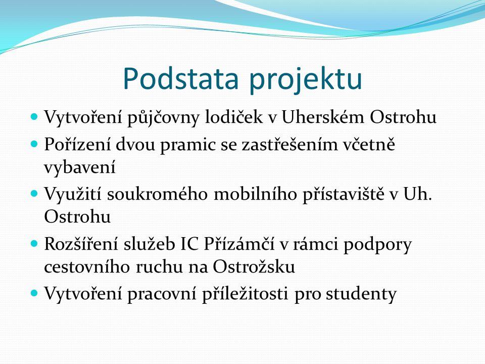Podstata projektu Vytvoření půjčovny lodiček v Uherském Ostrohu Pořízení dvou pramic se zastřešením včetně vybavení Využití soukromého mobilního přístaviště v Uh.