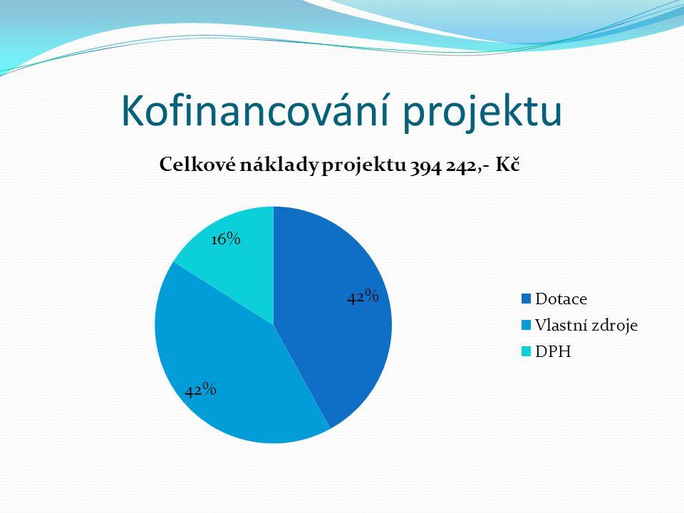 Kofinancování projektu