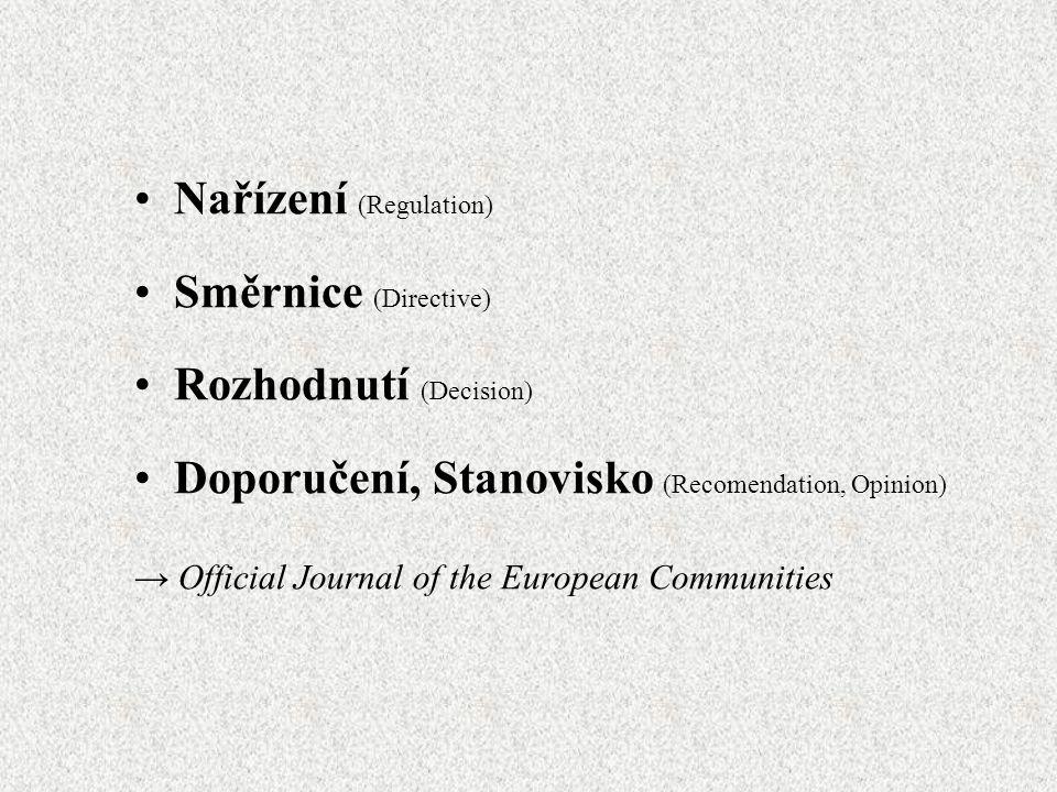 Nařízení (Regulation) Směrnice (Directive) Rozhodnutí (Decision) Doporučení, Stanovisko (Recomendation, Opinion) → Official Journal of the European Co