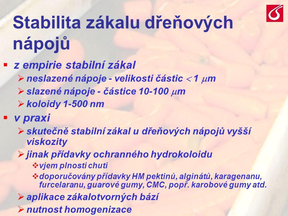 VŠCHT Praha - TZOZ 2010 Stabilita zákalu dřeňových nápojů  z empirie stabilní zákal  neslazené nápoje - velikosti částic  1  m  slazené nápoje -