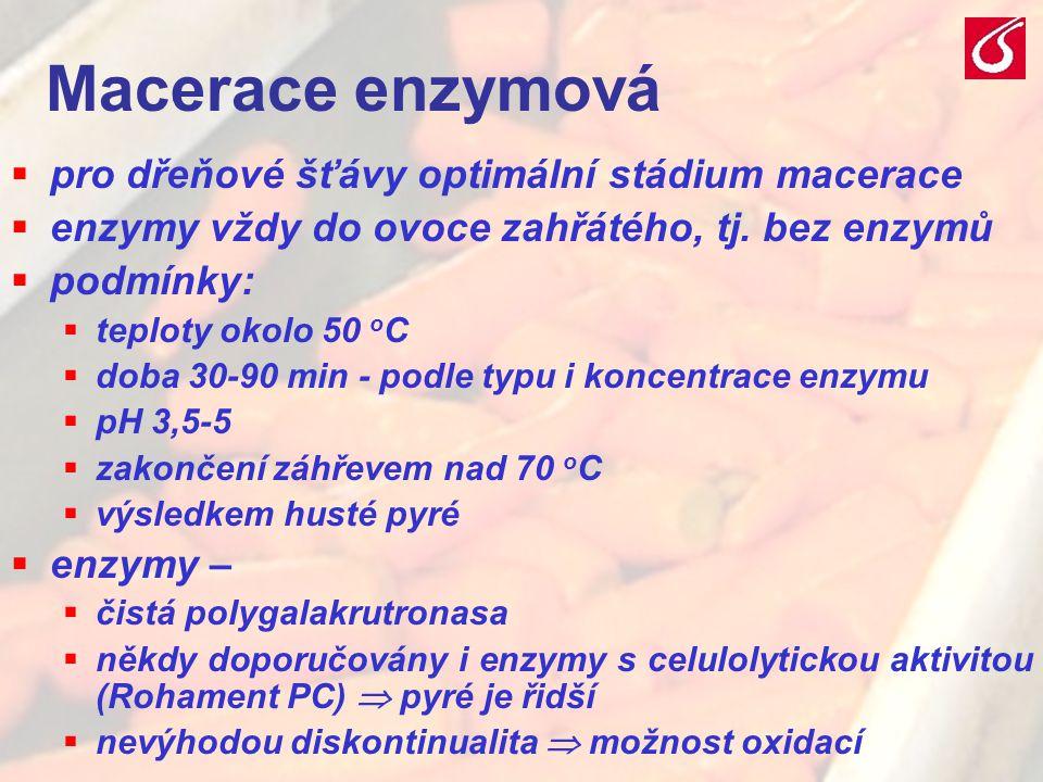VŠCHT Praha - TZOZ 2019 Macerace enzymová  pro dřeňové šťávy optimální stádium macerace  enzymy vždy do ovoce zahřátého, tj. bez enzymů  podmínky: