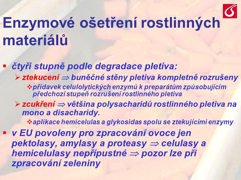 VŠCHT Praha - TZOZ 208 Enzymové ošetření rostlinných materiálů  čtyři stupně podle degradace pletiva:  ztekucení  buněčné stěny pletiva kompletně r