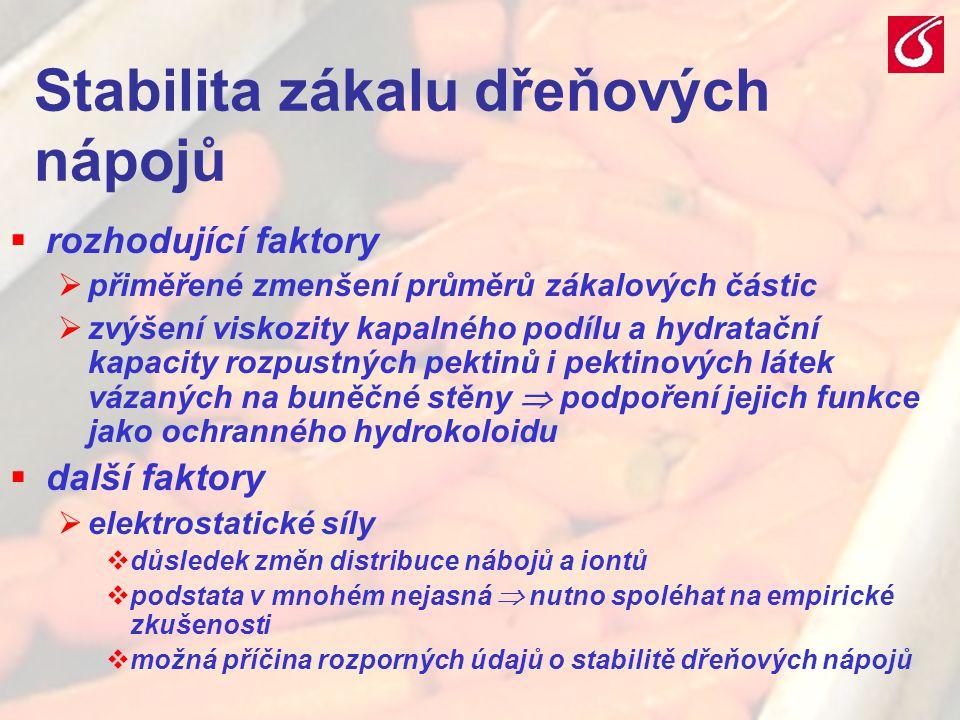 VŠCHT Praha - TZOZ 209 Stabilita zákalu dřeňových nápojů  rozhodující faktory  přiměřené zmenšení průměrů zákalových částic  zvýšení viskozity kapa
