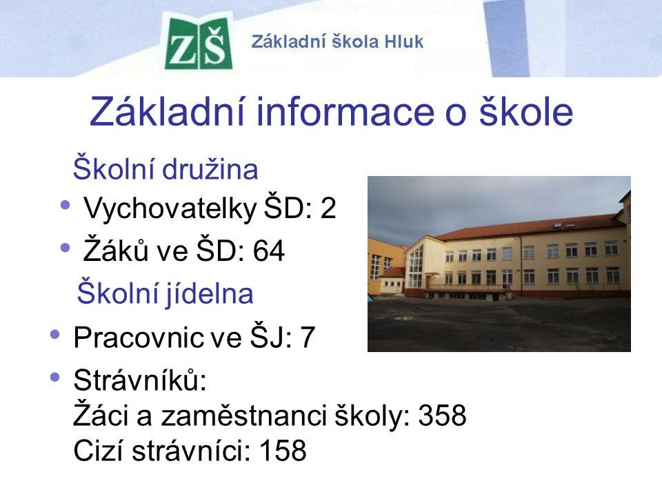 Projekt realizují Mgr.Marie Galdová Mgr. Marie Cibulková Mgr.