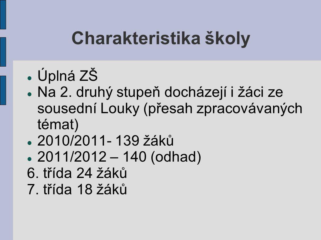 Charakteristika školy Úplná ZŠ Na 2.
