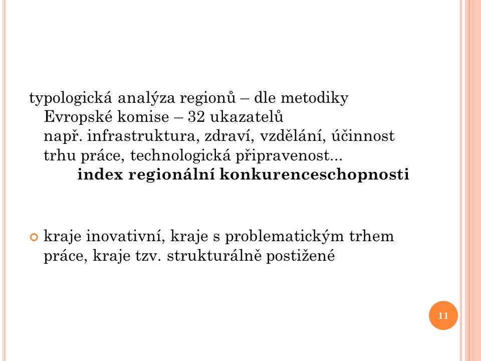 typologická analýza regionů – dle metodiky Evropské komise – 32 ukazatelů např. infrastruktura, zdraví, vzdělání, účinnost trhu práce, technologická p