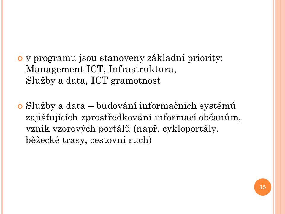 v programu jsou stanoveny základní priority: Management ICT, Infrastruktura, Služby a data, ICT gramotnost Služby a data – budování informačních systé