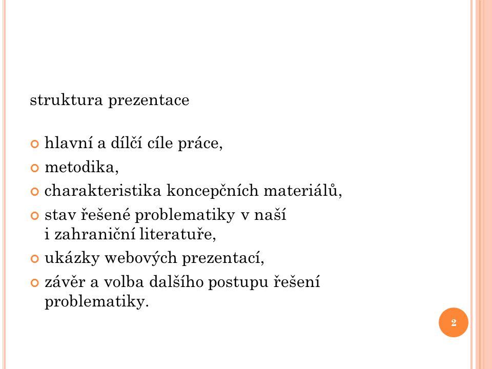 Najdi si svého farmáře najdisisvehofarmare.cz Vyhledávání NE.