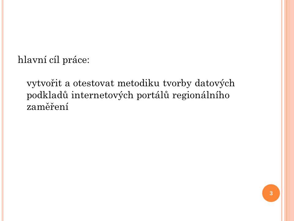 Náš grunt nasgrunt.cz Vyhledávání ANO. Blog ANO. Sociální sítě ANO. Mapový portál ANO. 24