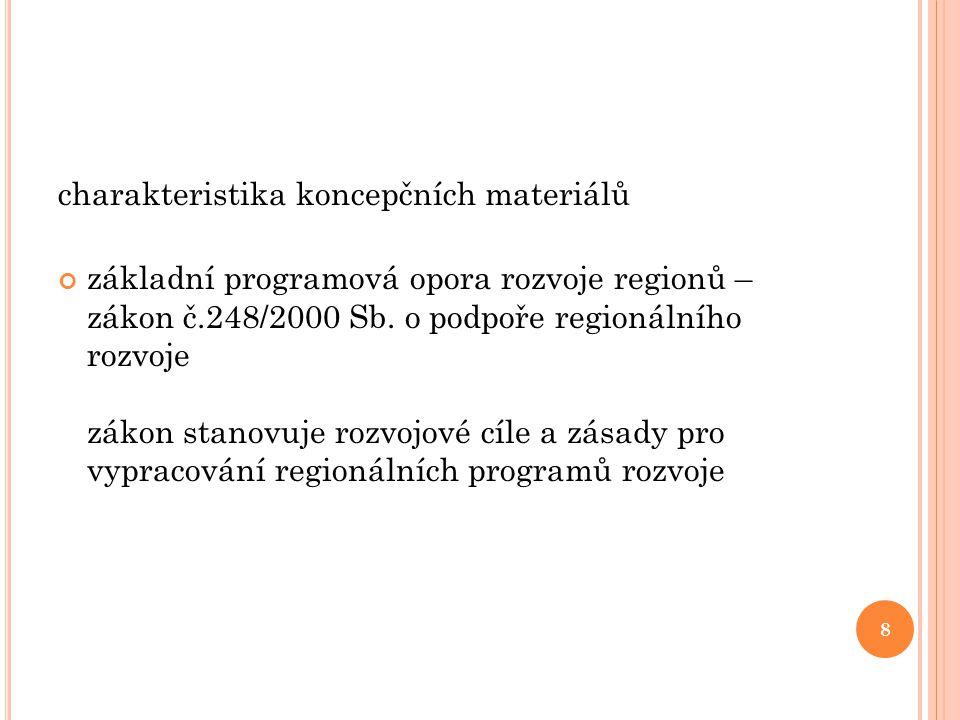 charakteristika koncepčních materiálů základní programová opora rozvoje regionů – zákon č.248/2000 Sb. o podpoře regionálního rozvoje zákon stanovuje