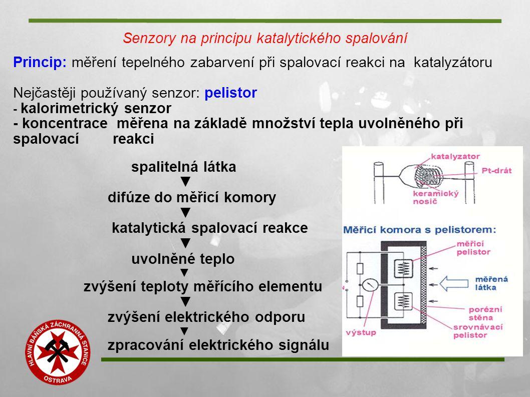 Senzory na principu katalytického spalování Princip: měření tepelného zabarvení při spalovací reakci na katalyzátoru Nejčastěji používaný senzor: peli