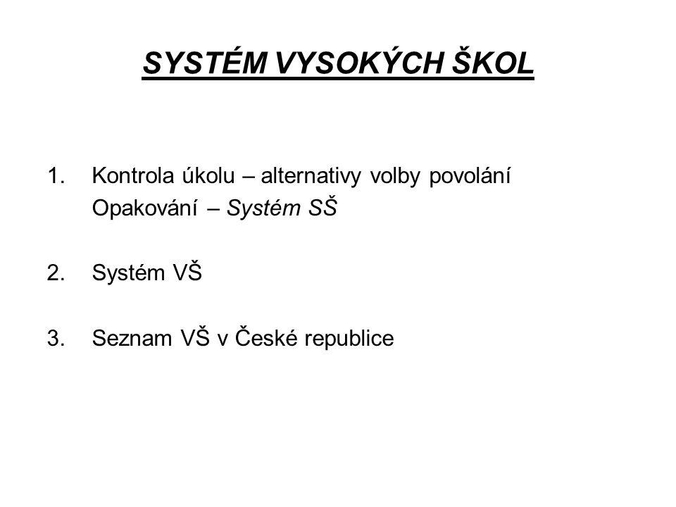 SYSTÉM VYSOKÝCH ŠKOL 1.Kontrola úkolu – alternativy volby povolání Opakování – Systém SŠ 2.Systém VŠ 3.Seznam VŠ v České republice