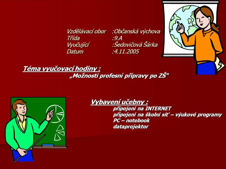 """Vzdělávací obor:Občanská výchova Třída:9.A Vyučující:Šedovičová Šárka Datum:4.11.2005 Téma vyučovací hodiny : """"Možnosti profesní přípravy po ZŠ """"Možnosti profesní přípravy po ZŠ Vybavení učebny : připojení na INTERNET připojení na školní síť – výukové programy PC – notebook PC – notebook dataprojektor dataprojektor"""