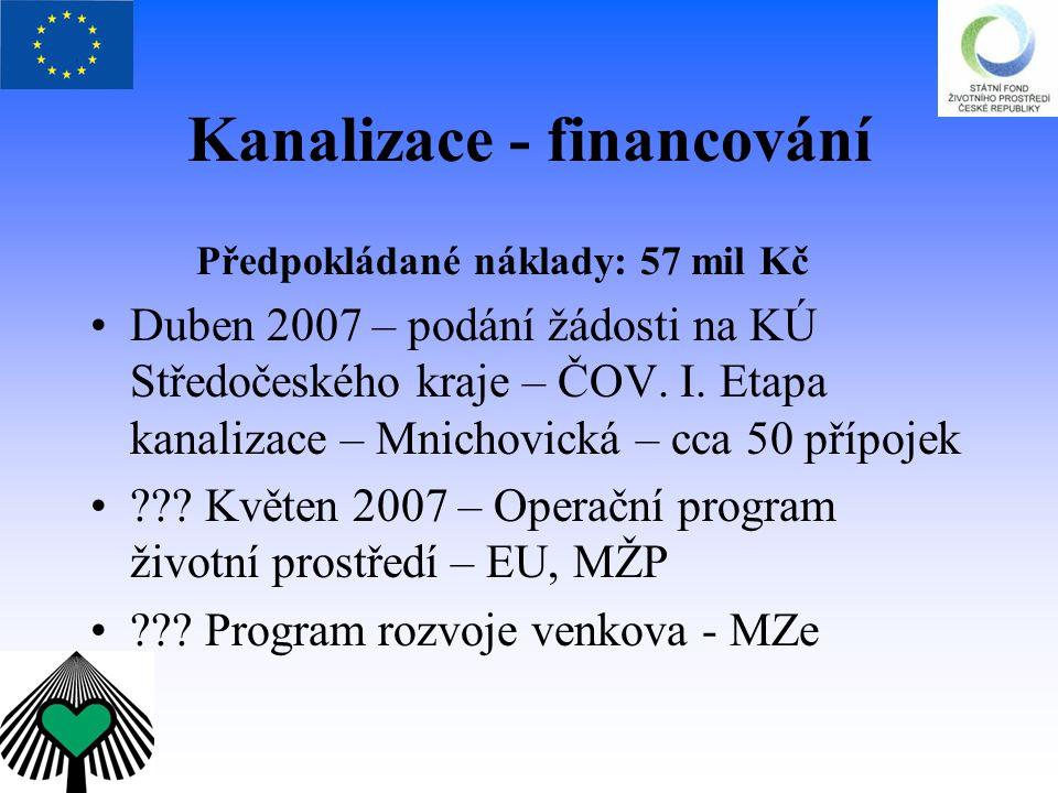 Kanalizace - financování Předpokládané náklady: 57 mil Kč Duben 2007 – podání žádosti na KÚ Středočeského kraje – ČOV. I. Etapa kanalizace – Mnichovic