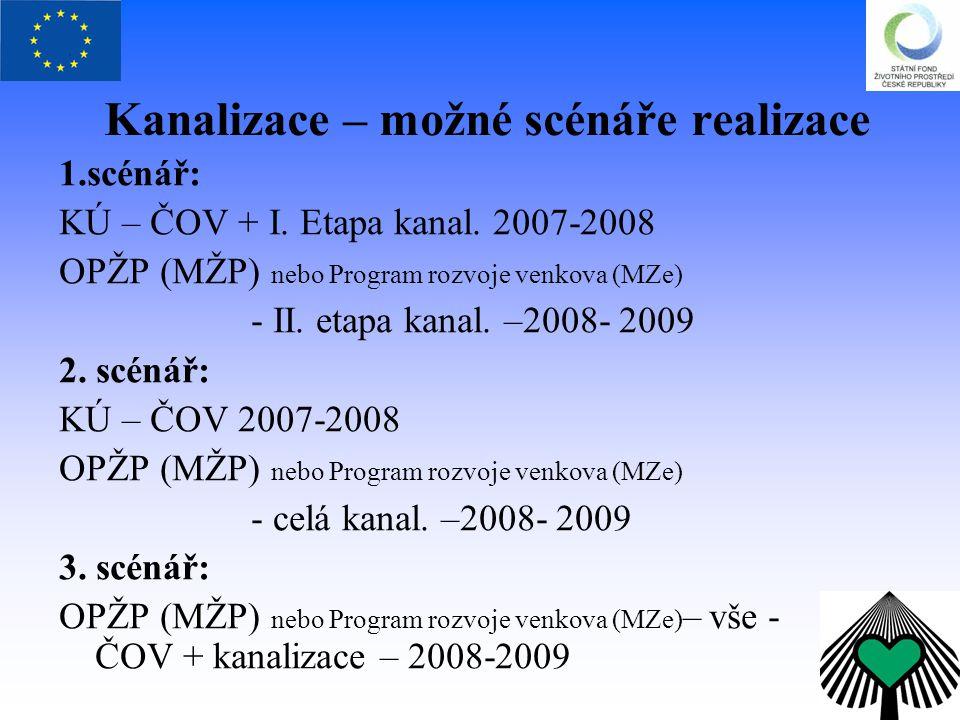 Kanalizace – možné scénáře realizace 1.scénář: KÚ – ČOV + I. Etapa kanal. 2007-2008 OPŽP (MŽP) nebo Program rozvoje venkova (MZe) - II. etapa kanal. –