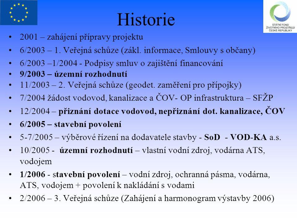 Historie 2001 – zahájení přípravy projektu 6/2003 – 1. Veřejná schůze (zákl. informace, Smlouvy s občany) 6/2003 –1/2004 - Podpisy smluv o zajištění f